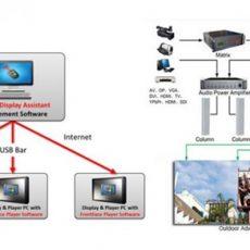 Kontrol Videotron / LED Display Dari Jarak Jauh